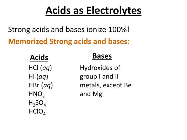 Acids as Electrolytes