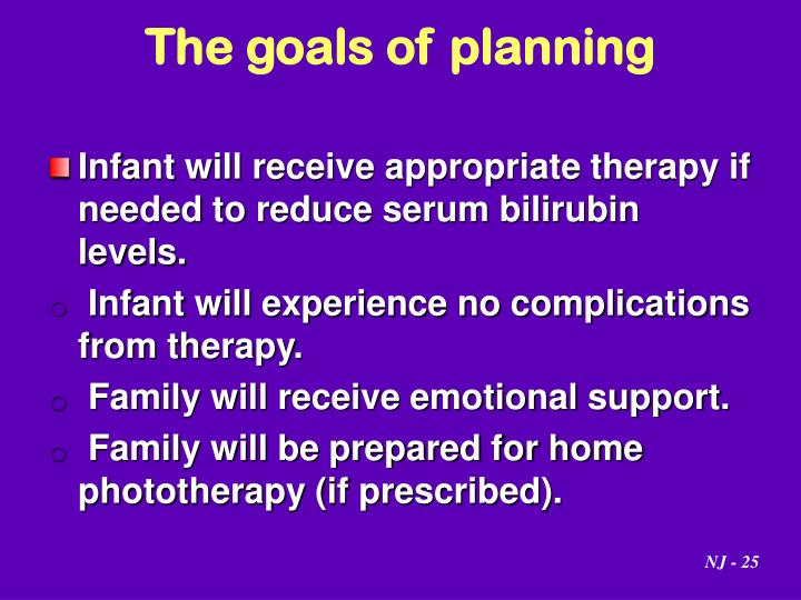 The goals of planning