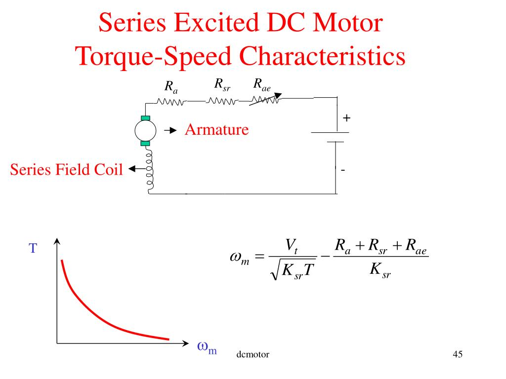 PPT - Basics of a Electric Motor PowerPoint Presentation - ID:5572217