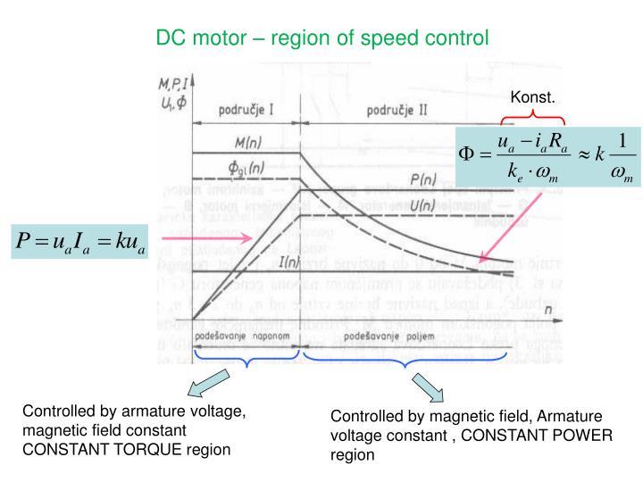 Rad S To Rpm >> Torque Constant Of Dc Motor - impremedia.net