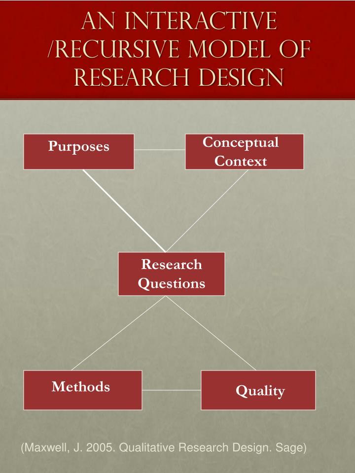 An Interactive /Recursive Model of Research Design