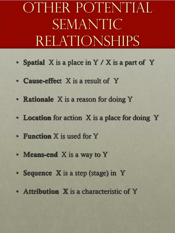 Other Potential Semantic Relationships