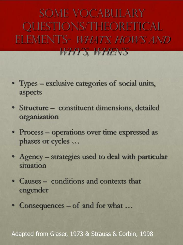 Some Vocabulary Questions/Theoretical Elements-
