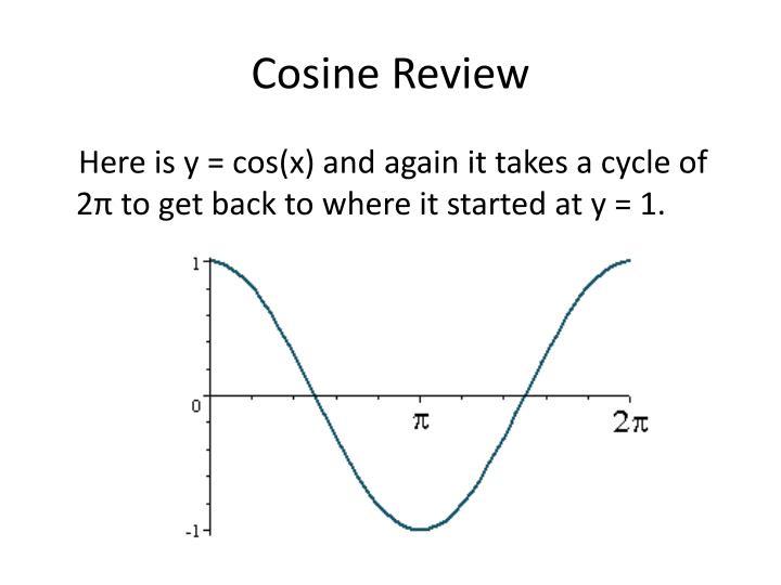 Cosine Review