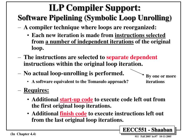 ILP Compiler Support: