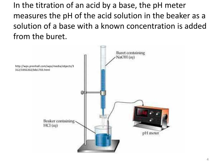 In the titration of an acid by a base, the pH meter measures the pH of the acid solution in the beaker as a solution of a base with a known concentration is added from the buret.