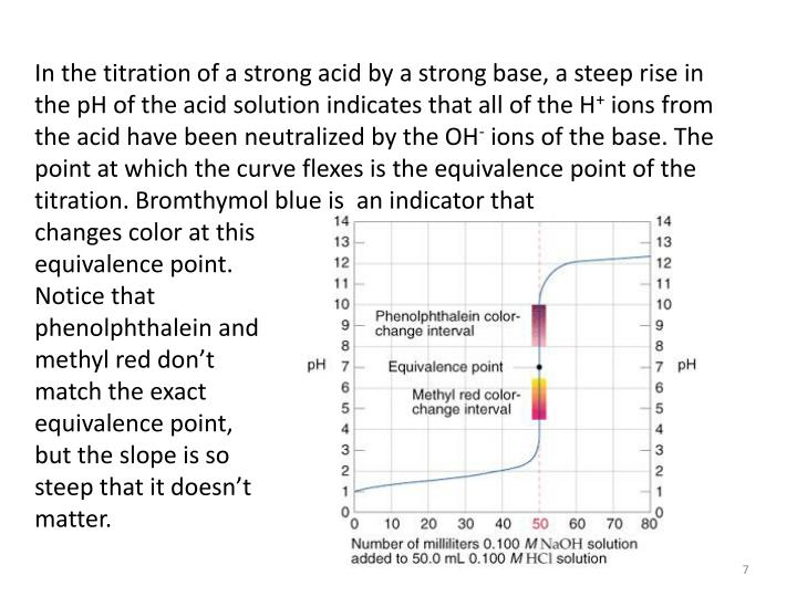 In the titration of a strong acid by a strong base, a steep rise in the pH of the acid solution indicates that all of the H