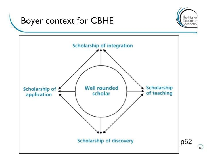 Boyer context for CBHE