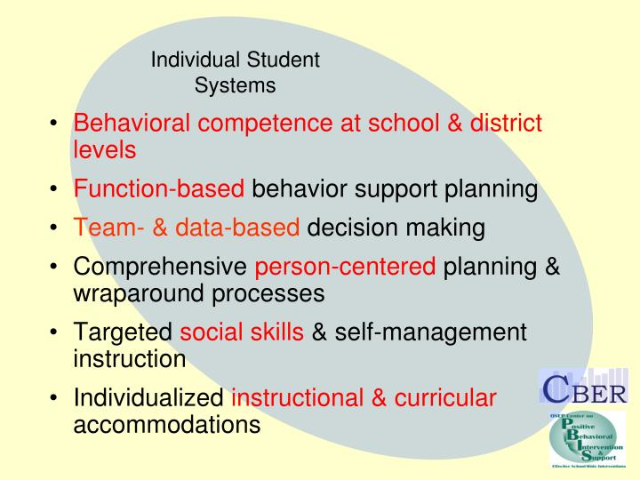 school based positive behavior support essay School wide positive behavior programs essay this evidence-based framework emphasizes preventing school school wide positive behavior support.