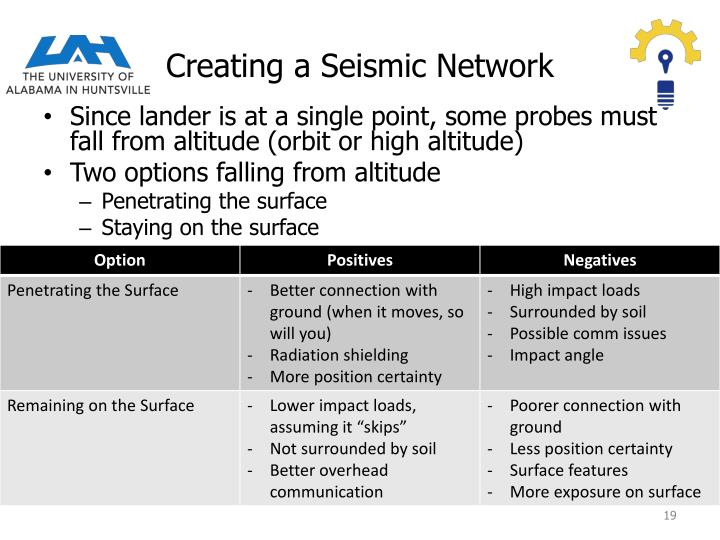 Creating a Seismic Network