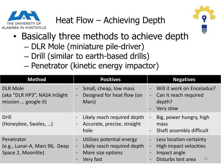 Heat Flow – Achieving Depth
