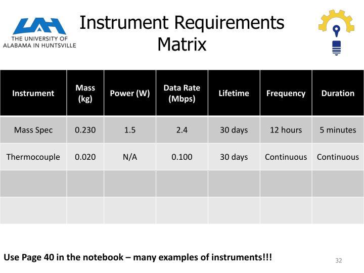 Instrument Requirements Matrix
