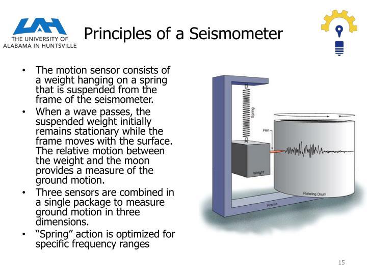 Principles of a Seismometer