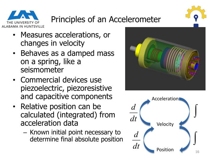Principles of an Accelerometer