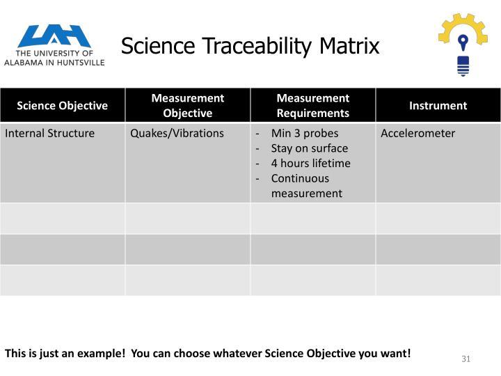 Science Traceability Matrix