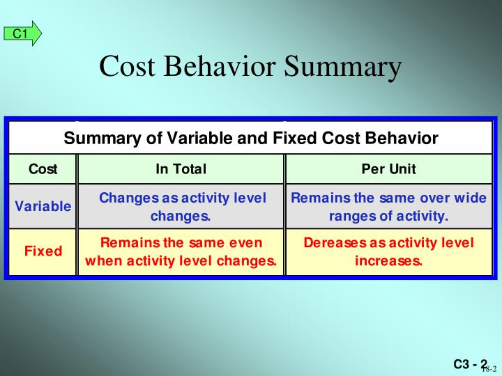behavioral cost A relevant range is a range of activity within which a particular cost behavior holds true it is the normal range of production or sales that can be expected for a particular product or company.