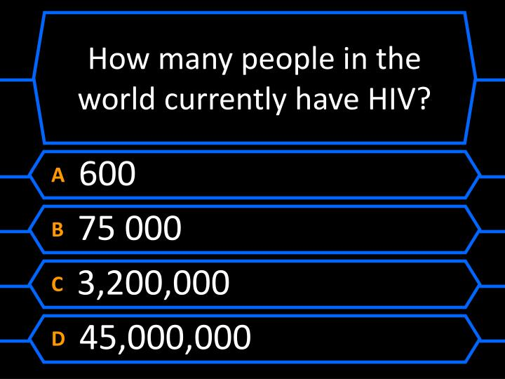 How many people in the world currently have HIV?