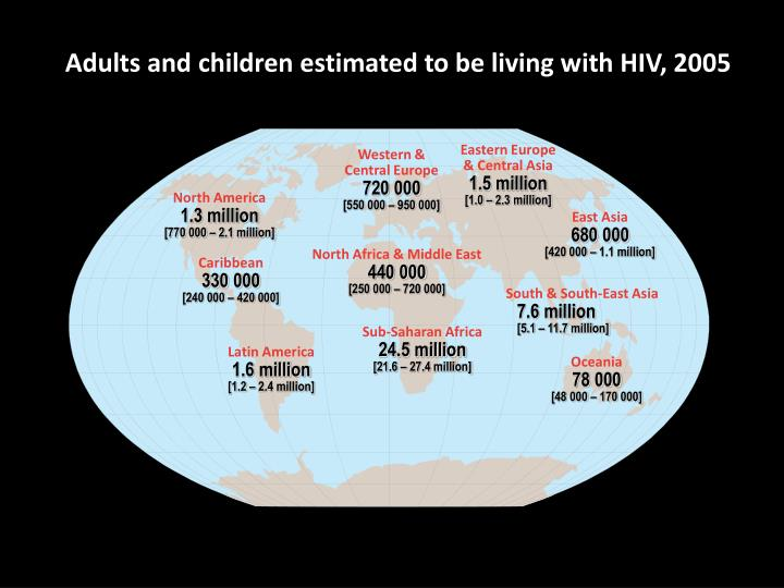 Adults and children estimated to be living with HIV, 2005