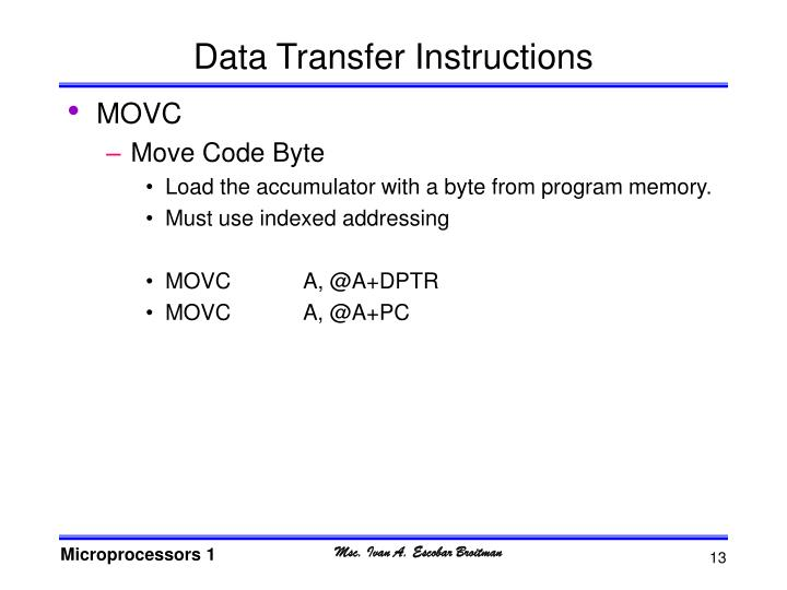 Data Transfer Instructions