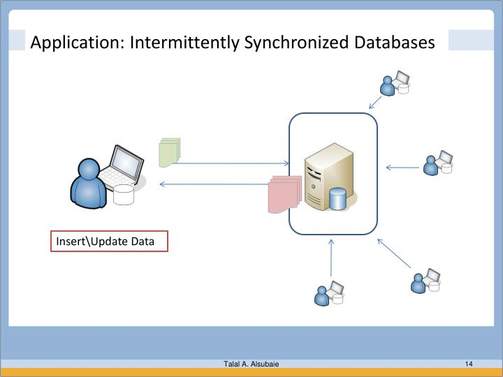 Application: Intermittently Synchronized Databases
