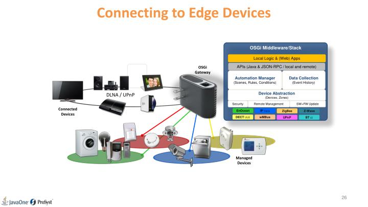 Connecting to Edge Devices