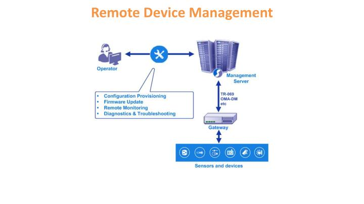 Remote Device Management