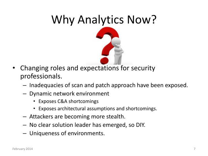 Why Analytics Now?