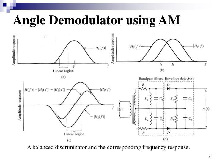 Angle demodulator using am1