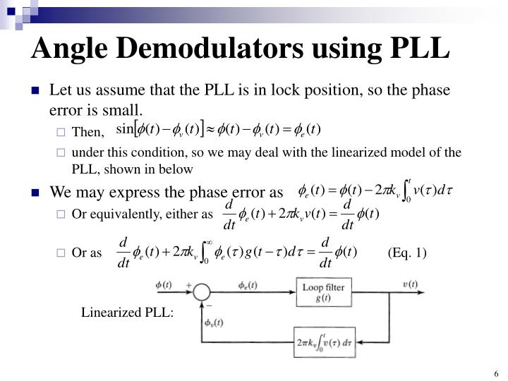 Angle Demodulators using PLL