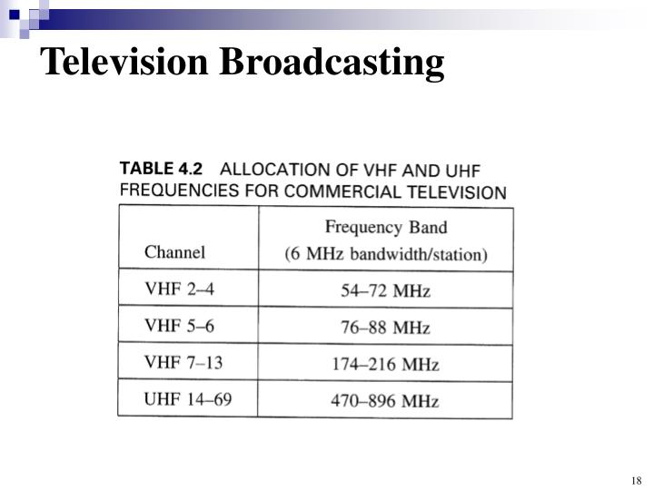 Television Broadcasting