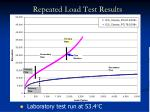 repeated load test results