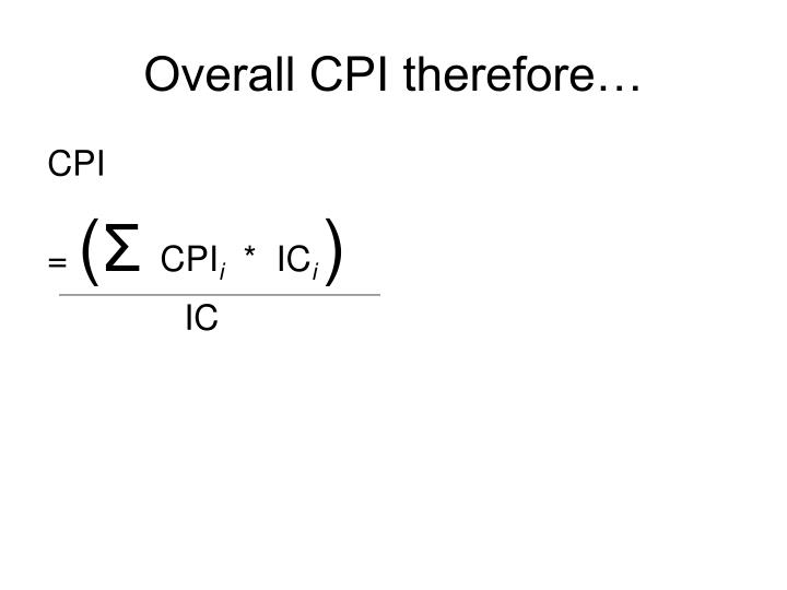 Overall CPI therefore…