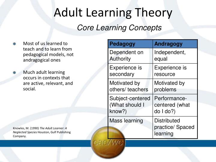 the andragogical and pedagogical approach to The value of andragogy and pedagogy name institutional affiliation date the value of andragogy and pedagogy how adults learn has been the key issue amongst practitioners and scholars since the inception of adult learning as a field of professional practice in the first quarter of the 20th century (merriam, 2001.
