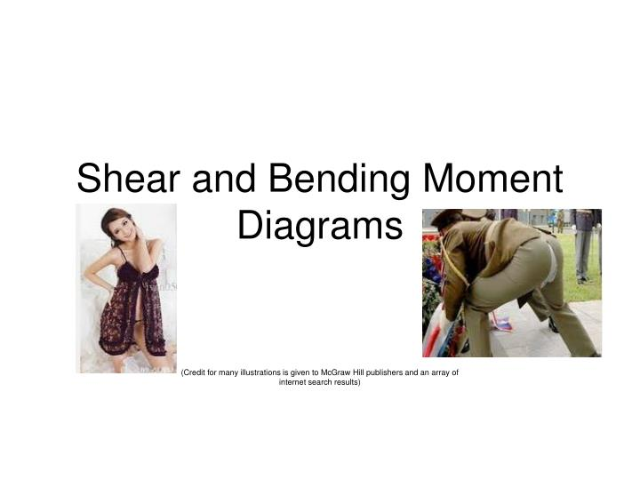 shear and bending moment diagrams n.