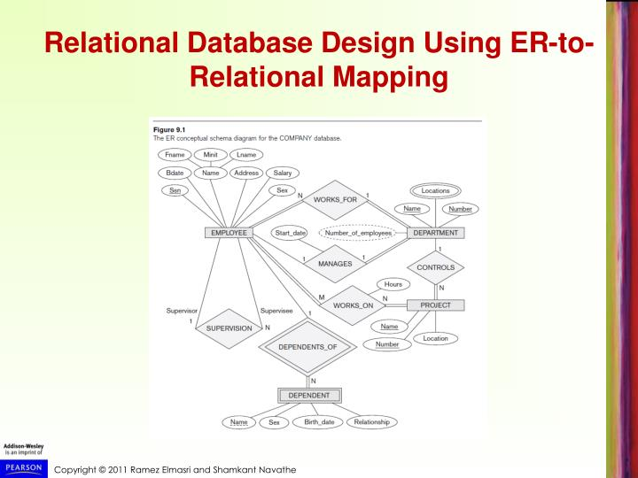 converting an extended e r model into a relational database design Database to an object-oriented database containing complex objects this paper  deals with an  to be addressed: (i) how to map an extended entity-relationship ( eer) schema  since the entity-relationship model is a very commonly used   ogy for converting an extended entity-relationship into a structurally oo schema.