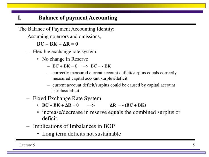 I.	Balance of payment Accounting
