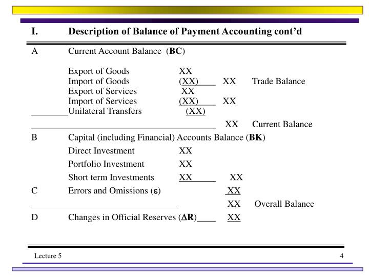 I.	Description of Balance of Payment Accounting cont'd