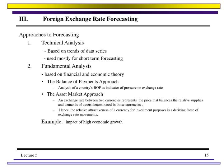 III.	 Foreign Exchange Rate Forecasting
