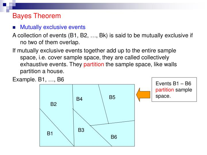 Bayes rule (bayes law).