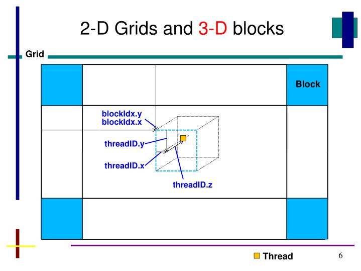 2-D Grids and