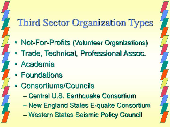 third sector organization types n.