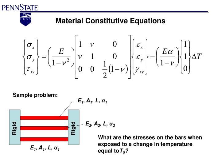 Material Constitutive Equations