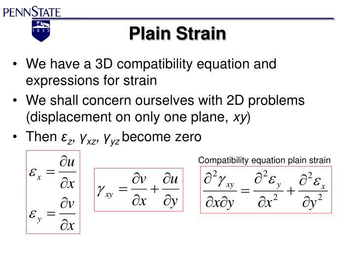 Plain Strain