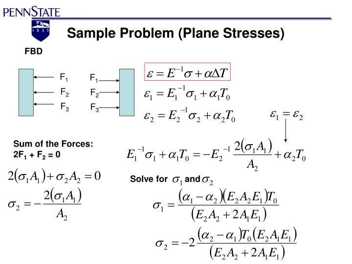Sample Problem (Plane Stresses)