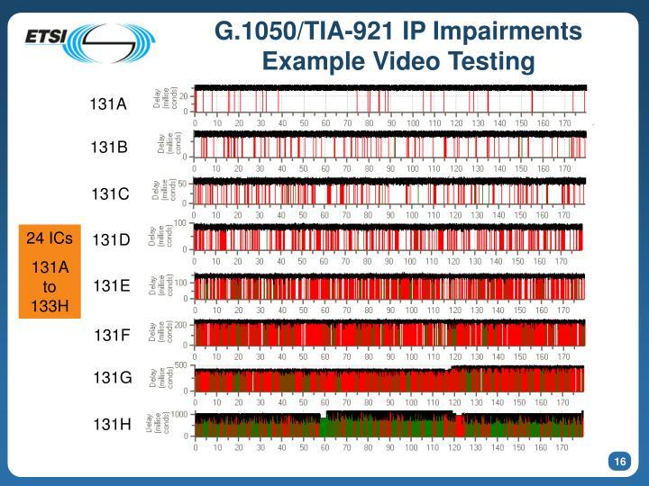 G.1050/TIA-921 IP Impairments