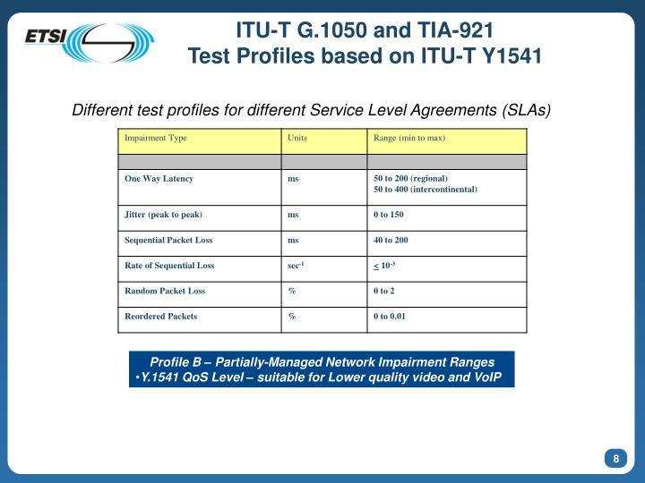 ITU-T G.1050 and TIA-921