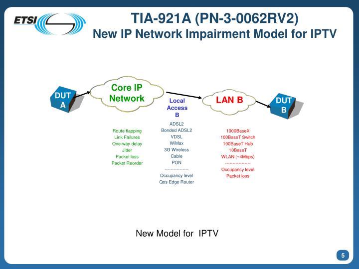 TIA-921A (PN-3-0062RV2)