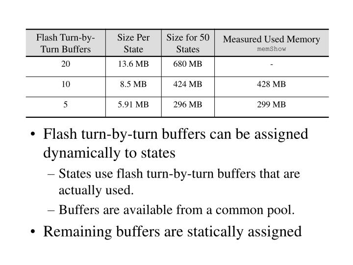 Flash turn-by-turn buffers can be assigned dynamically to states