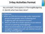 3 key activities format