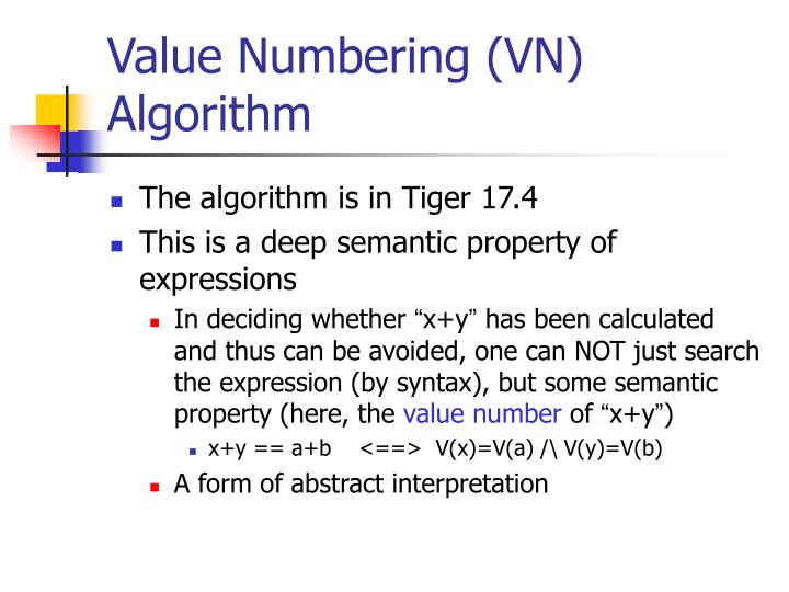 Value Numbering (VN) Algorithm